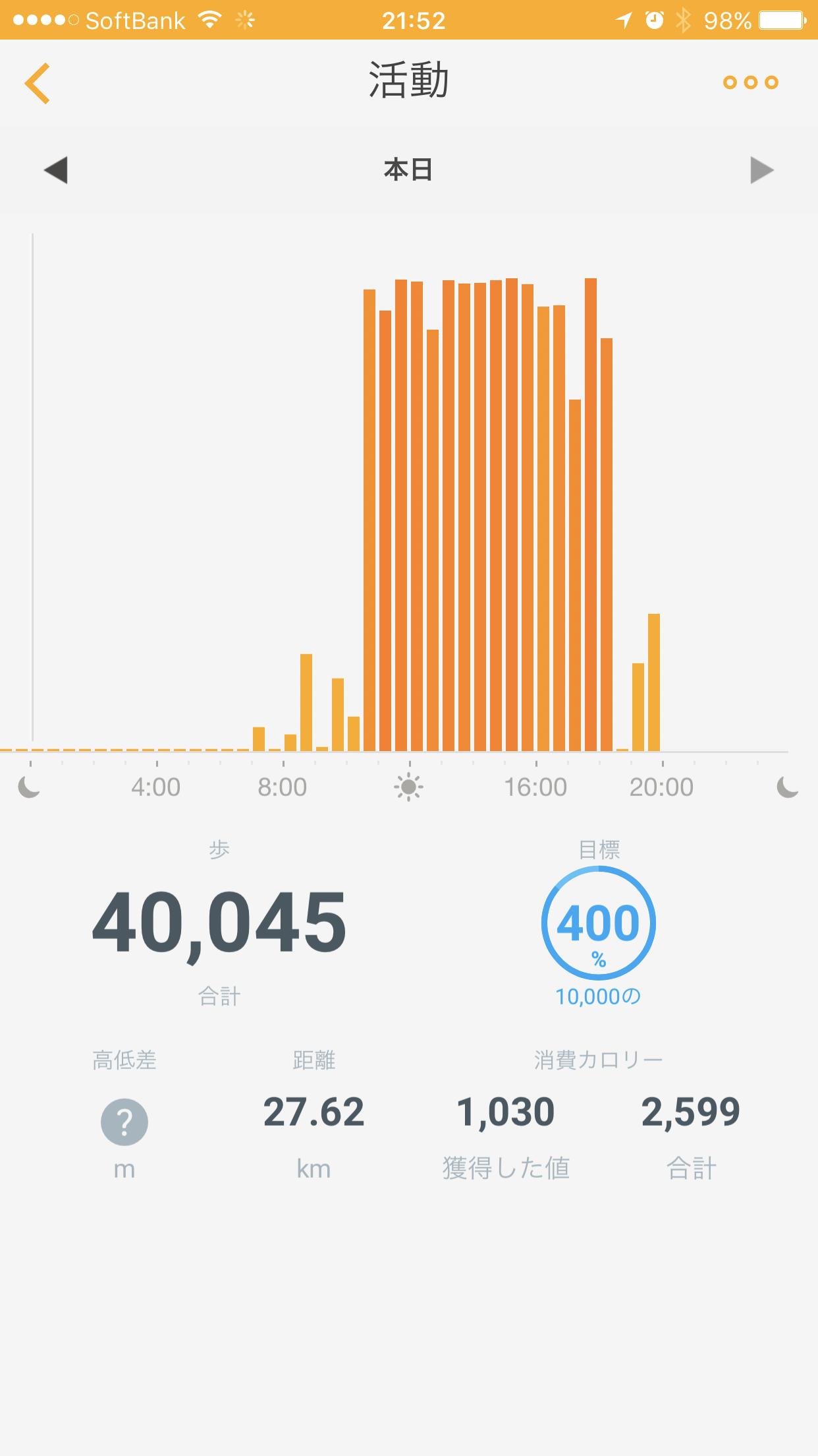 1日で4万歩に挑戦してみた
